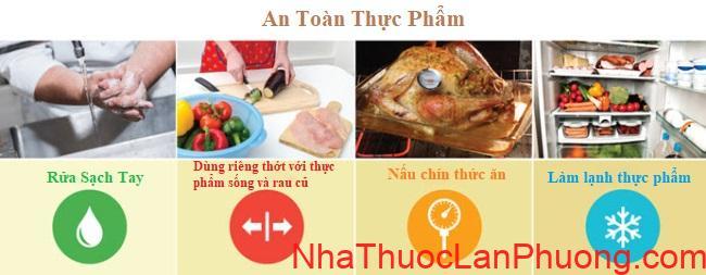 dinh duong tot ho tro dieu tri ung thu (6)