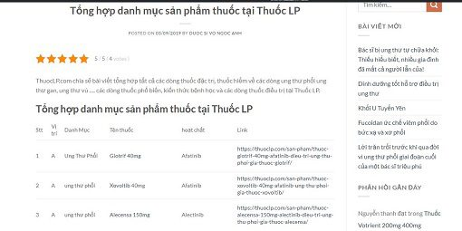 Tong hop danh muc san pham thuoc tai Thuoc LP